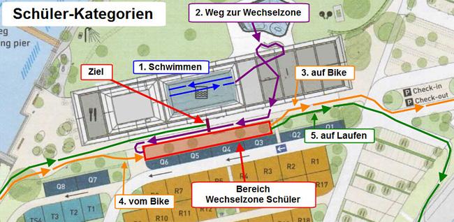 wechsel_schueler1